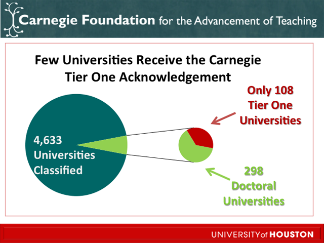 Carnegie Tier One Acknowledgement