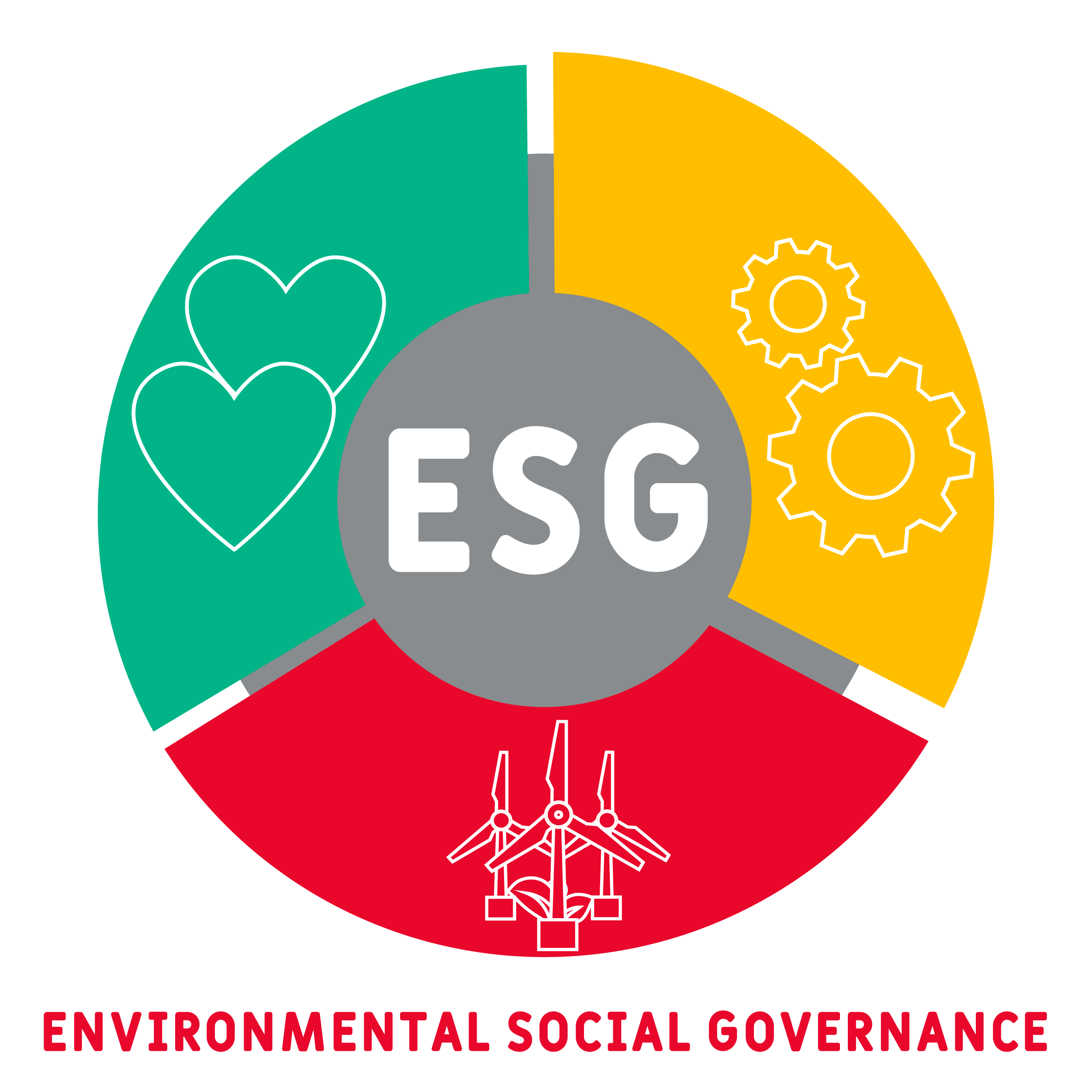 ESG Chart Image