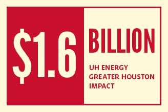UH Energy has $1.6 billion economic impact on local region