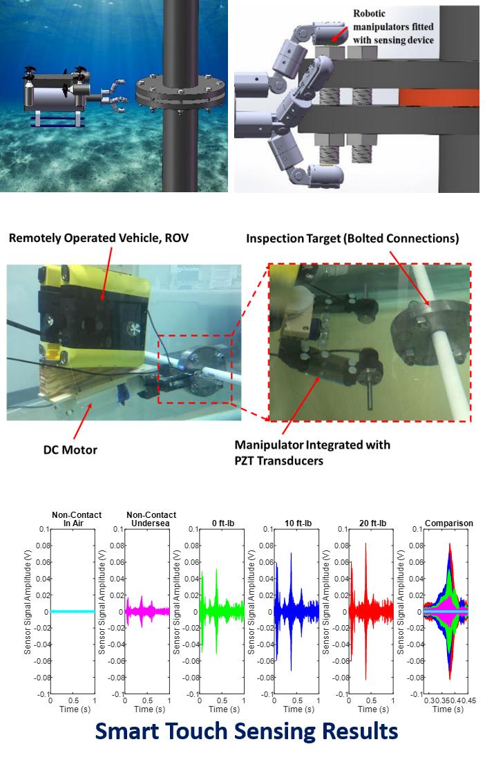 Subsea Robotics for Underwater Pipeline Inspection Image