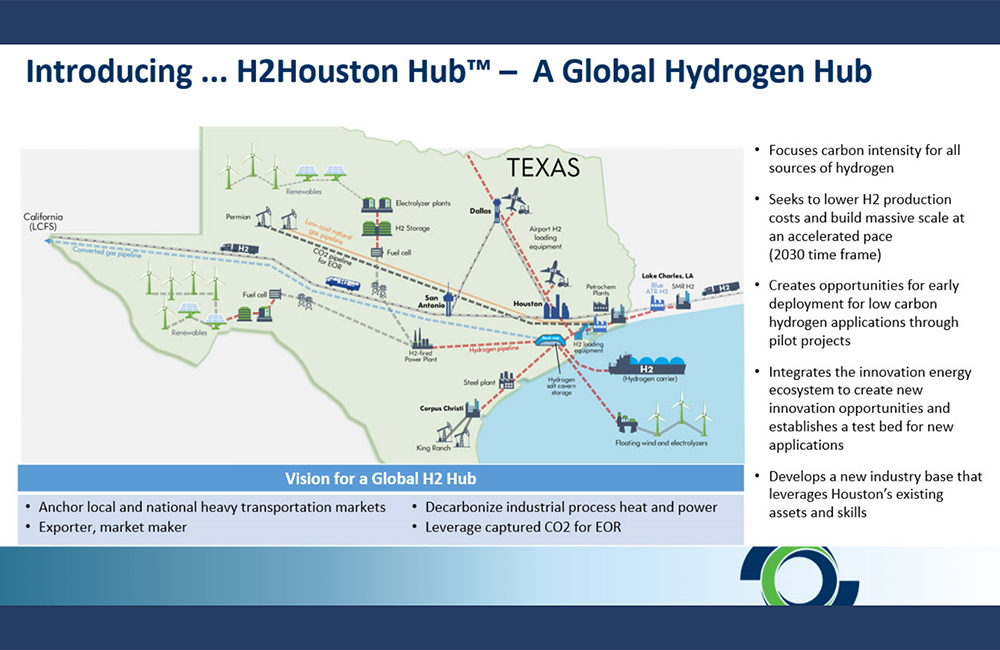 A Vision for a Houston Low-Carbon Hydrogen Hub Project Image - click here to read the project summary