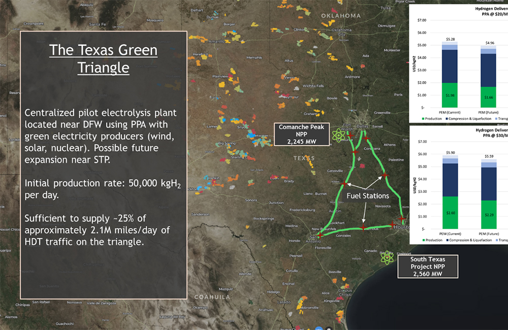 Centralized Clean H2 Production in Texas Project Image - click here to read the project summary